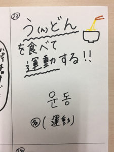 運動(インパクト単語帳)