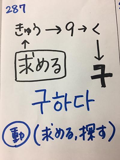 구하다:求める・探す(インパクト単語帳)